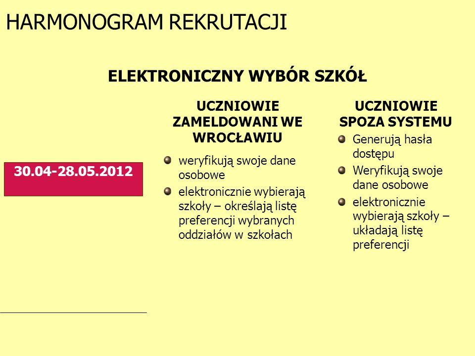 HARMONOGRAM REKRUTACJI 30.04-28.05.2012 ELEKTRONICZNY WYBÓR SZKÓŁ weryfikują swoje dane osobowe elektronicznie wybierają szkoły – określają listę pref