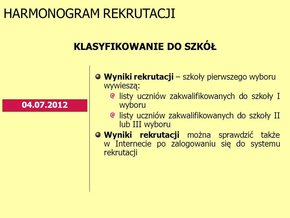 HARMONOGRAM REKRUTACJI 04.07-06.07.2012 do godz.