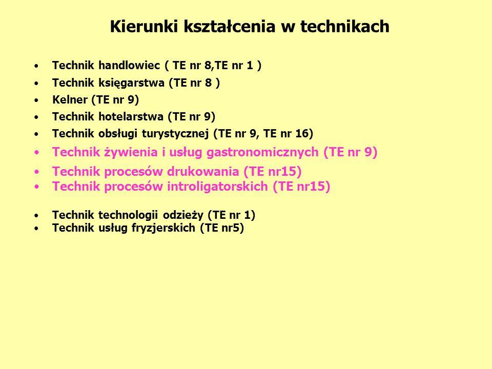 Kierunki kształcenia w technikach Technik handlowiec ( TE nr 8,TE nr 1 ) Technik księgarstwa (TE nr 8 ) Kelner (TE nr 9) Technik hotelarstwa (TE nr 9)