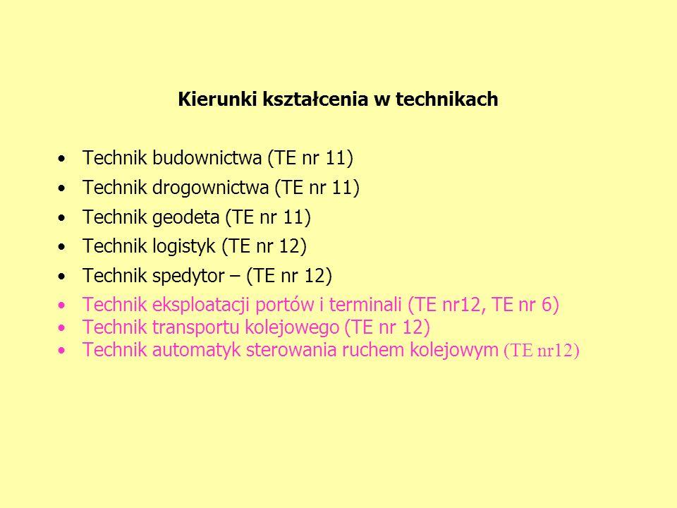 Kierunki kształcenia w technikach Technik budownictwa (TE nr 11) Technik drogownictwa (TE nr 11) Technik geodeta (TE nr 11) Technik logistyk (TE nr 12
