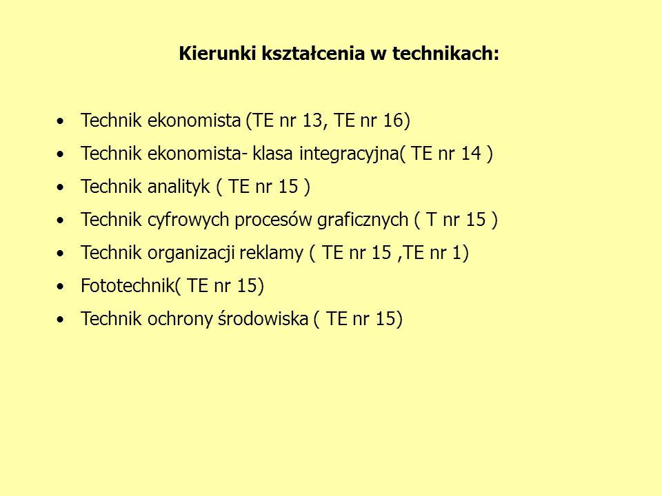 DZIĘKUJĘ ZA UWAGĘ Prezentację przygotowała Beata Stal – szkolny doradca zawodowy Wykorzystano materiały ze strony : www.doradcy-wroclaw.pl