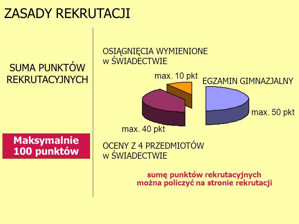 ZASADY REKRUTACJI SUMA PUNKTÓW REKRUTACYJNYCH EGZAMIN GIMNAZJALNY Liczba punktów jest sumą wyników procentowych podzielonych przez 10 z każdej części egzaminu tzn: -języka polskiego -historii i WOSu -matematyki -przedmiotów przyrodniczych - języka obcego na poziomie podstawowym razem max.
