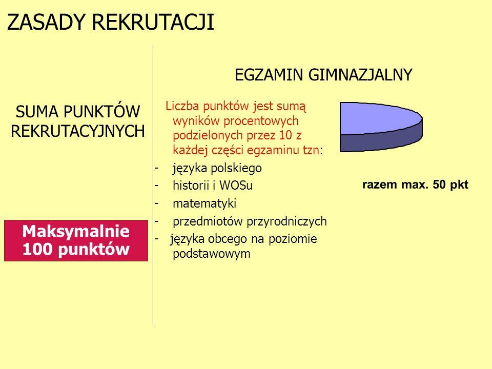 Przykład obliczania punktów z egzaminu gimnazjalnego Język polski - 85% 85:10=8,5 pkt Historia i WOS-72% 72:10=7,2 pkt Matematyka - 64% 64:10=6,4 pkt Przedmioty przyrod.