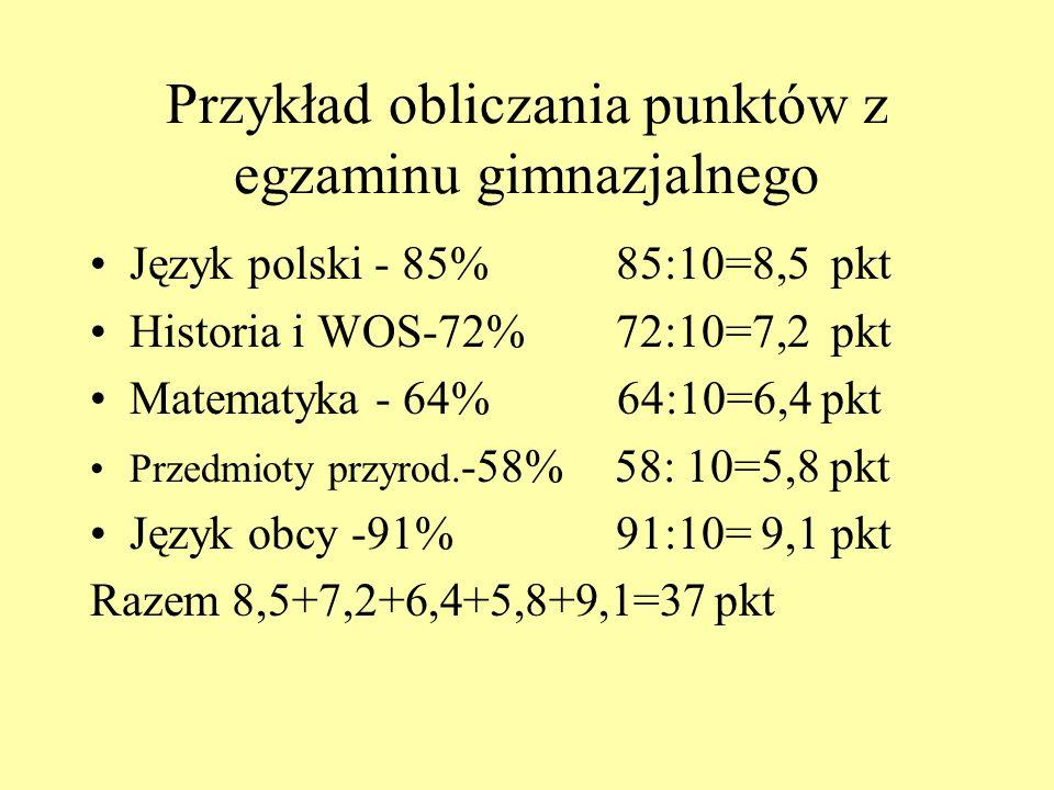Przykład obliczania punktów z egzaminu gimnazjalnego Język polski - 85% 85:10=8,5 pkt Historia i WOS-72% 72:10=7,2 pkt Matematyka - 64% 64:10=6,4 pkt