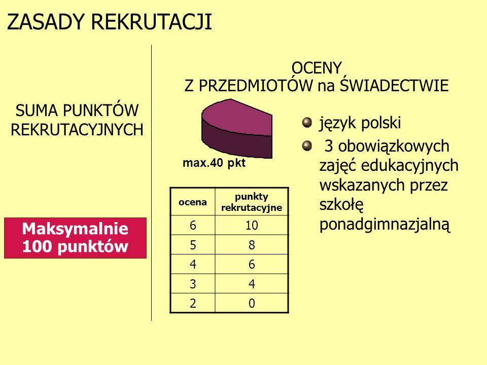 ZASADY REKRUTACJI SUMA PUNKTÓW REKRUTACYJNYCH max.40 pkt język polski 3 obowiązkowych zajęć edukacyjnych wskazanych przez szkołę ponadgimnazjalną OCEN