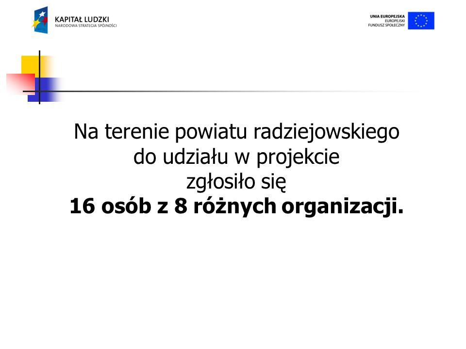 Na terenie powiatu radziejowskiego do udziału w projekcie zgłosiło się 16 osób z 8 różnych organizacji.