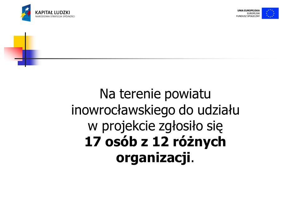 POWIAT MOGILEŃSKI Na terenie Mogilna nasze biuro mieści się przy ulicy Narutowicza 1.