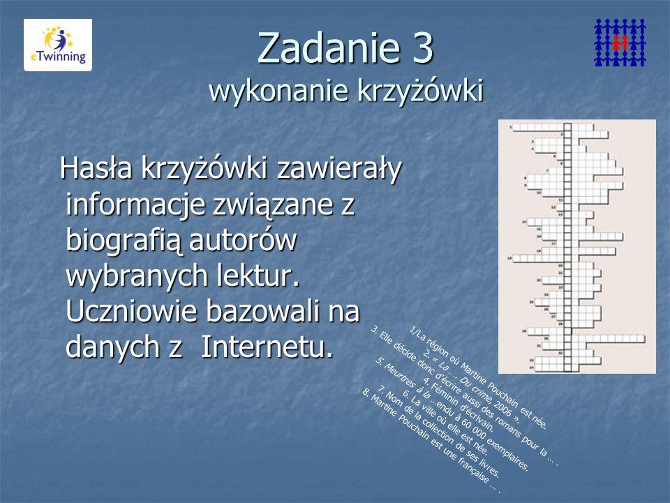 Zadanie 3 wykonanie krzyżówki Hasła krzyżówki zawierały informacje związane z biografią autorów wybranych lektur. Uczniowie bazowali na danych z Inter