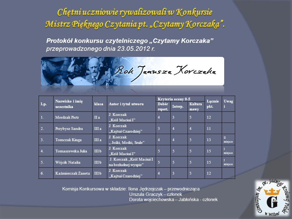 Protokół konkursu czytelniczego Czytamy Korczaka przeprowadzonego dnia 23.05.2012 r.