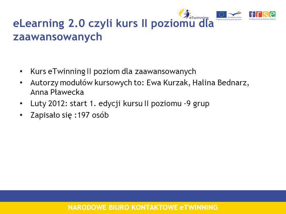 NARODOWE BIURO KONTAKTOWE eTWINNING eLearning 2.0 czyli kurs II poziomu dla zaawansowanych Kurs eTwinning II poziom dla zaawansowanych Autorzy modułów