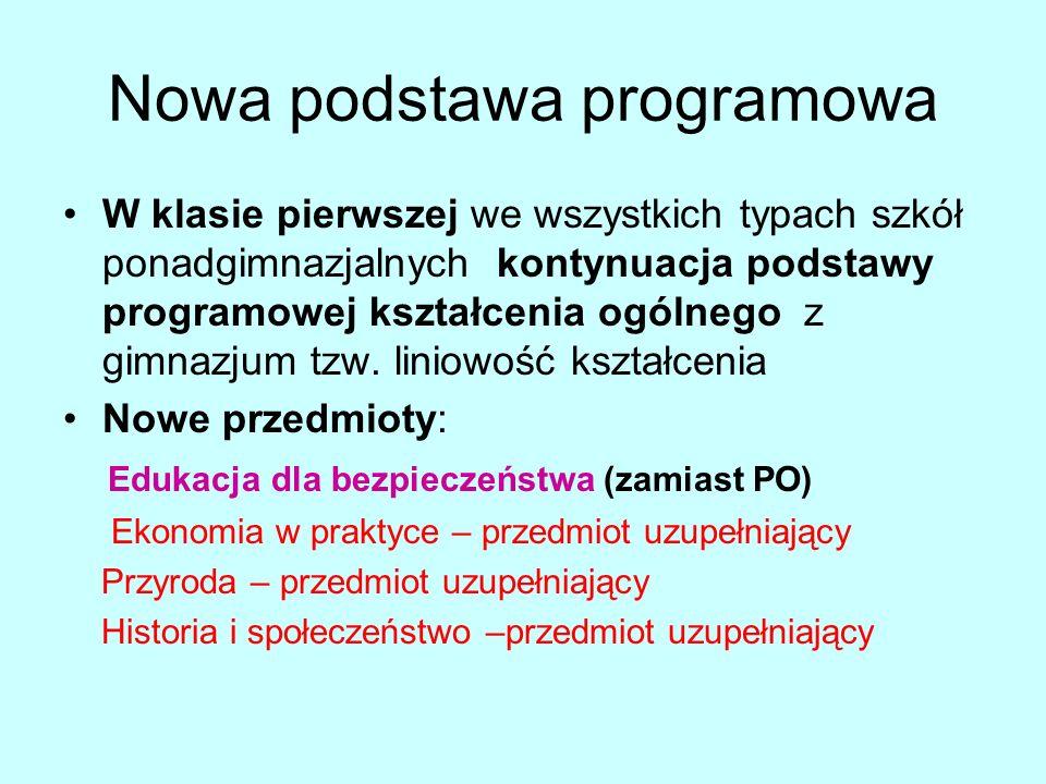 Liceum ogólnokształcące i technikum – zmiany w podstawie programowej Zgodnie z nową podstawą programową w tych typach szkół przedmioty obowiązkowe mogą być nauczane w zakresie podstawowym lub w zakresie rozszerzonym : 1) tylko w zakresie podstawowym - przedmioty: wiedza o kulturze, podstawy przedsiębiorczości, wychowanie fizyczne i edukacja dla bezpieczeństwa; 2) w zakresie podstawowym i w zakresie rozszerzonym: a) język polski, język obcy nowożytny, matematyka; uczeń realizuje zakres podstawowy albo zakres rozszerzony (wymagania szczegółowe dla zakresu rozszerzonego obejmują także wszystkie wymagania szczegółowe dla zakresu podstawowego) b) historia, wiedza o społeczeństwie, geografia, biologia, chemia, fizyka, informatyka; uczeń obowiązkowo realizuje zakres podstawowy (zakres rozszerzony stanowi kontynuację nauczania danego przedmiotu w zakresie podstawowym).
