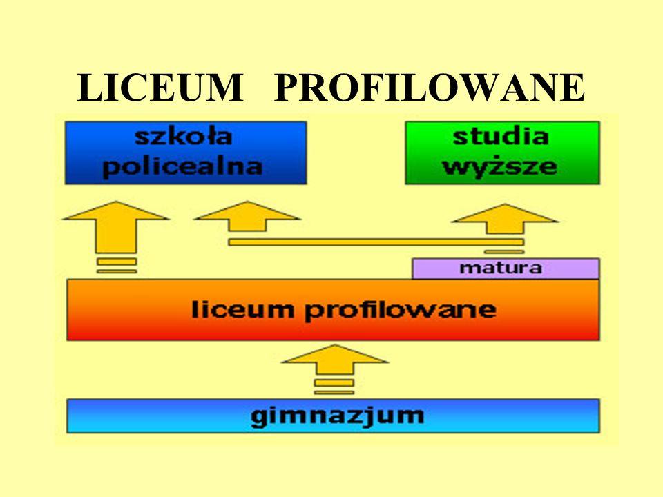 LICEUM PROFILOWANE