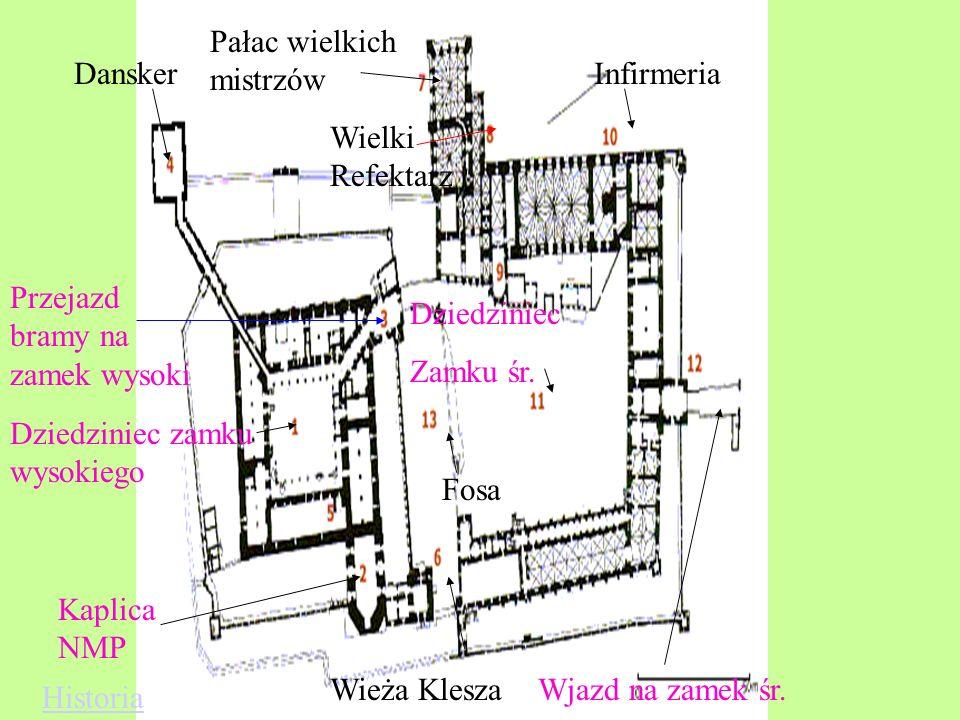 Dziedziniec zamku wysokiego Kaplica NMP Przejazd bramy na zamek wysoki Dansker Pałac wielkich mistrzów Wieża Klesza Fosa Dziedziniec Zamku śr. Wjazd n