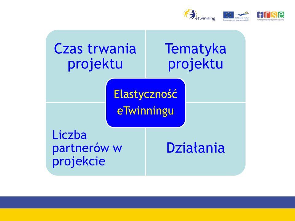 Czas trwania projektu Tematyka projektu Liczba partnerów w projekcie Działania Elastyczność eTwinningu