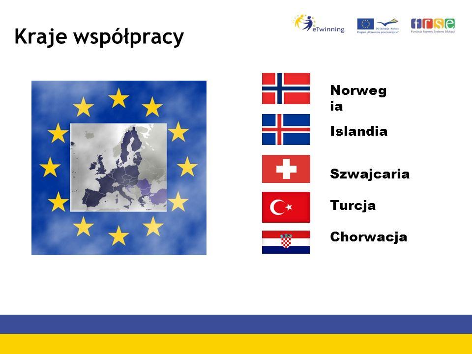 Kraje współpracy Norweg ia Szwajcaria Turcja Chorwacja Islandia