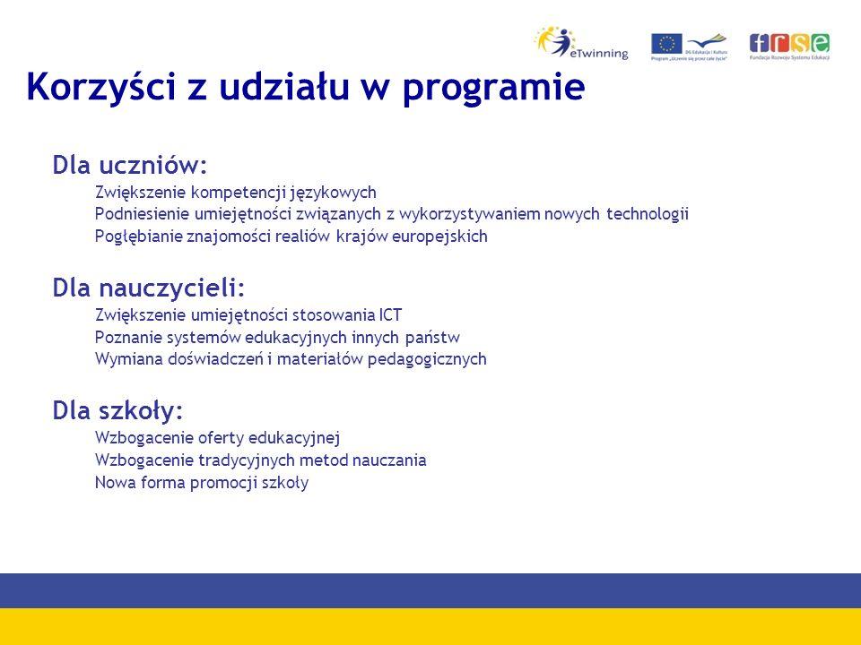 Korzyści z udziału w programie Dla uczniów: Zwiększenie kompetencji językowych Podniesienie umiejętności związanych z wykorzystywaniem nowych technolo