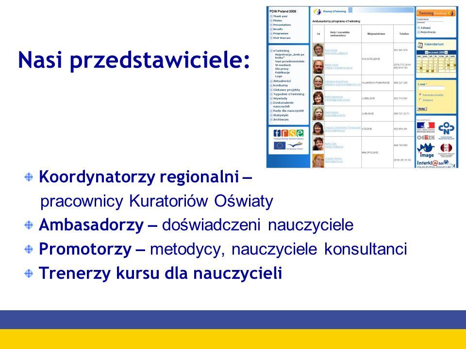 Nasi przedstawiciele: Koordynatorzy regionalni – pracownicy Kuratoriów Oświaty Ambasadorzy – doświadczeni nauczyciele Promotorzy – metodycy, nauczycie