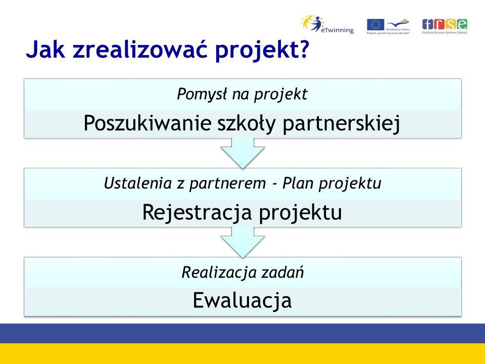 Jak zrealizować projekt? Realizacja zadań Ewaluacja Ustalenia z partnerem - Plan projektu Rejestracja projektu Pomysł na projekt Poszukiwanie szkoły p