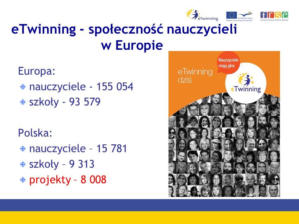 eTwinning - społeczność nauczycieli w Europie Europa: nauczyciele - 155 054 szkoły - 93 579 Polska: nauczyciele – 15 781 szkoły – 9 313 projekty – 8 008
