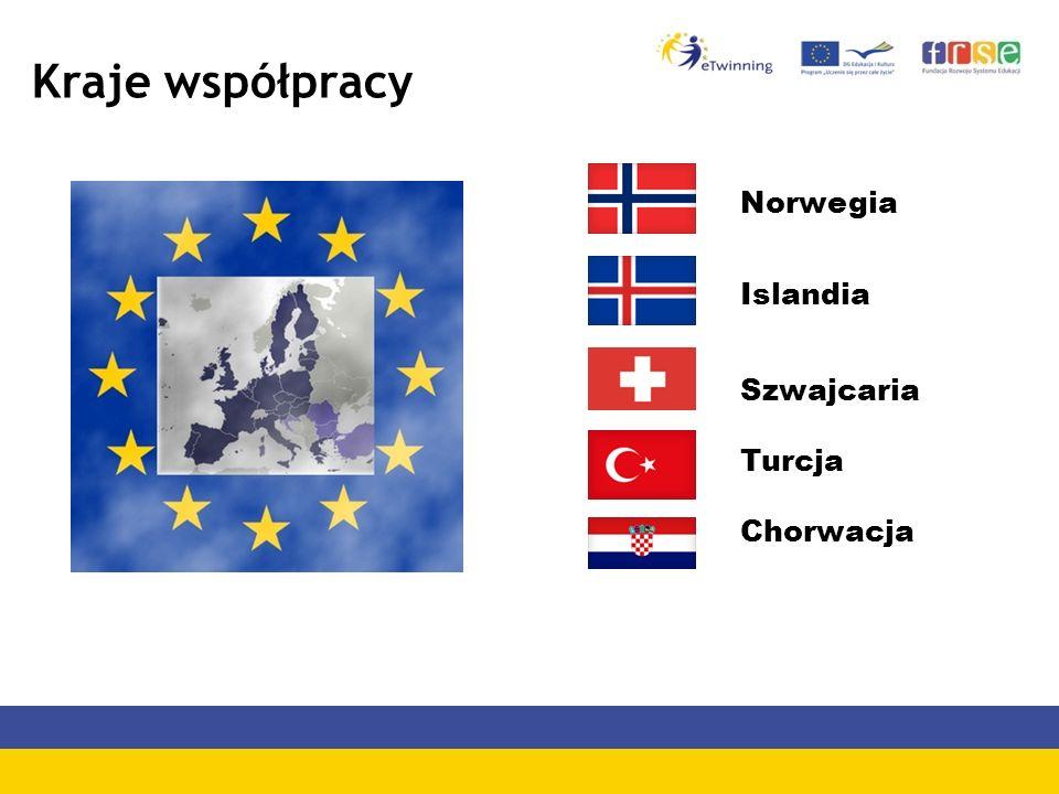 Kraje współpracy Norwegia Szwajcaria Turcja Chorwacja Islandia