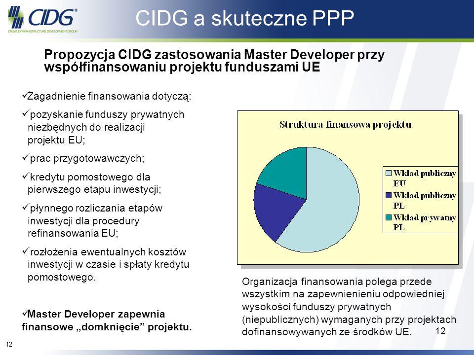 12 Zagadnienie finansowania dotyczą: pozyskanie funduszy prywatnych niezbędnych do realizacji projektu EU; prac przygotowawczych; kredytu pomostowego