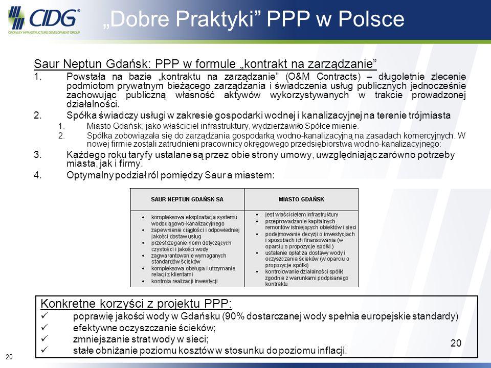 20 Dobre Praktyki PPP w Polsce Saur Neptun Gdańsk: PPP w formule kontrakt na zarządzanie 1.Powstała na bazie kontraktu na zarządzanie (O&M Contracts)