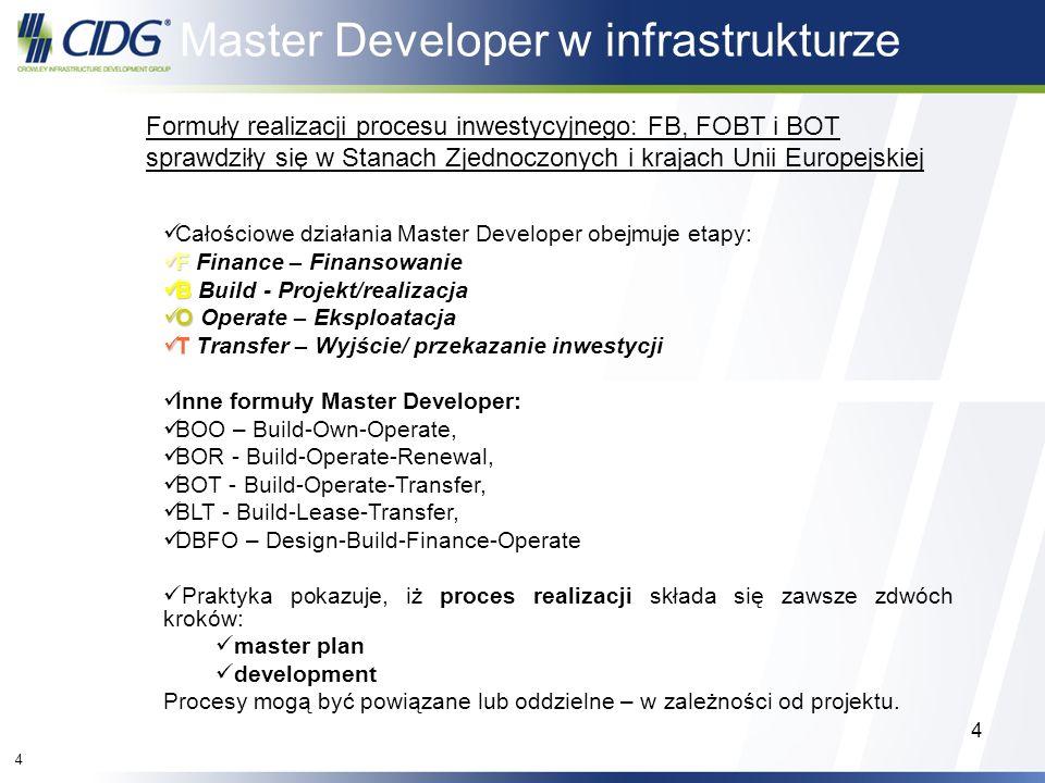 4 4 Master Developer w infrastrukturze Formuły realizacji procesu inwestycyjnego: FB, FOBT i BOT sprawdziły się w Stanach Zjednoczonych i krajach Unii