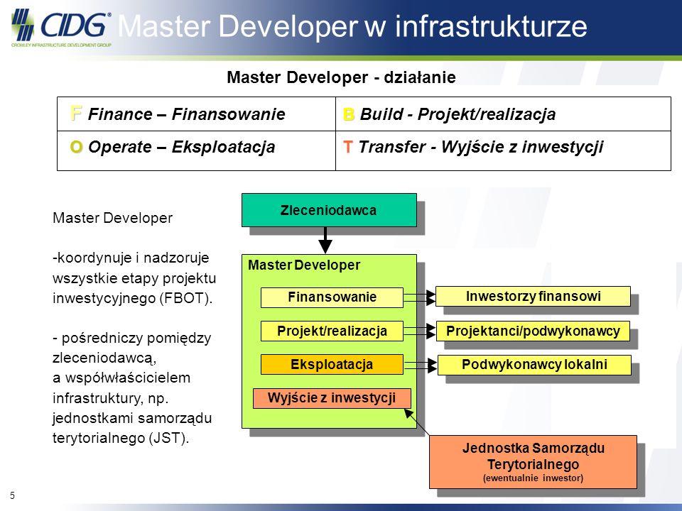 5 5 F B F Finance – FinansowanieB Build - Projekt/realizacja OT O Operate – EksploatacjaT Transfer - Wyjście z inwestycji Zleceniodawca Finansowanie P