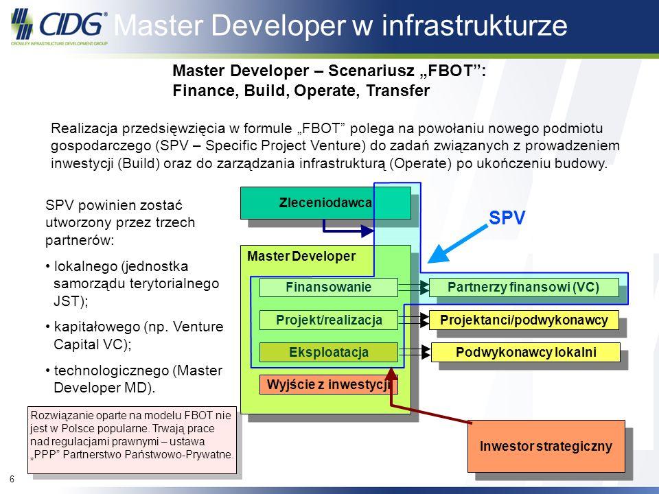 6 6 Master Developer – Scenariusz FBOT: Finance, Build, Operate, Transfer Realizacja przedsięwzięcia w formule FBOT polega na powołaniu nowego podmiot