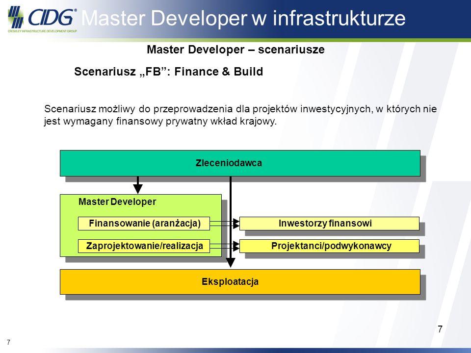 7 7 Master Developer – scenariusze Scenariusz FB: Finance & Build Zleceniodawca Finansowanie (aranżacja) Zaprojektowanie/realizacja Eksploatacja Maste