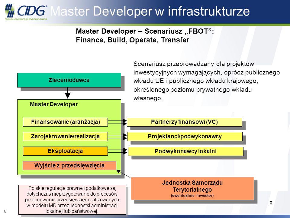 8 8 Scenariusz przeprowadzany dla projektów inwestycyjnych wymagających, oprócz publicznego wkładu UE i publicznego wkładu krajowego, określonego pozi