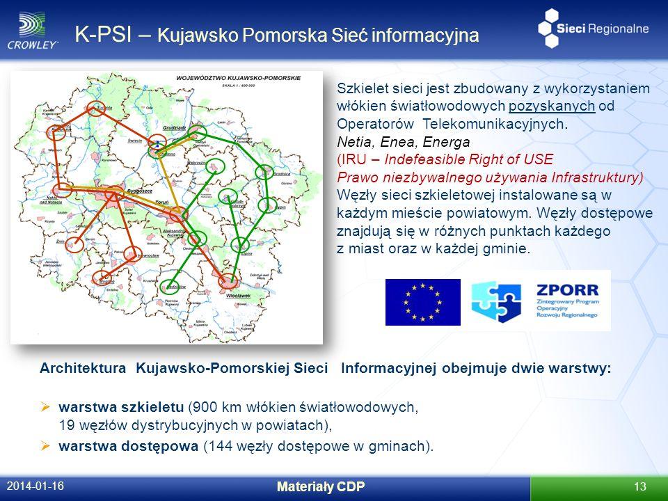 K-PSI – Kujawsko Pomorska Sieć informacyjna 2014-01-16 Materiały CDP 13 Szkielet sieci jest zbudowany z wykorzystaniem włókien światłowodowych pozyskanych od Operatorów Telekomunikacyjnych.