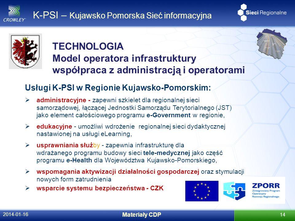 K-PSI – Kujawsko Pomorska Sieć informacyjna 2014-01-16 Materiały CDP 14 TECHNOLOGIA Model operatora infrastruktury współpraca z administracją i operat