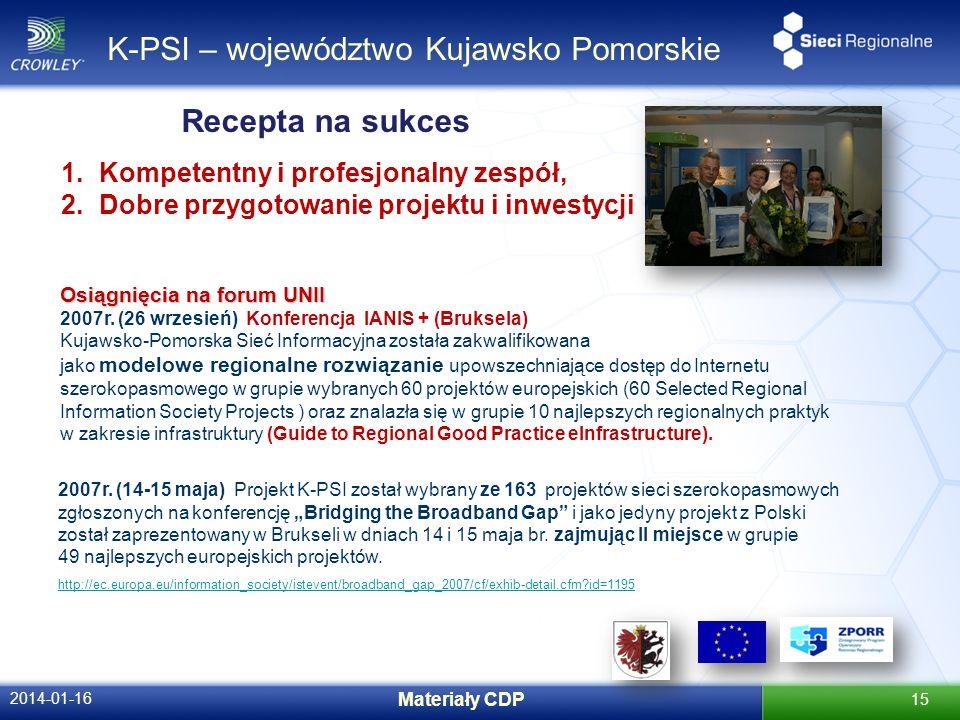 K-PSI – województwo Kujawsko Pomorskie 2014-01-16 Materiały CDP 15 Osiągnięcia na forum UNII 2007r. (26 wrzesień) Konferencja IANIS + (Bruksela) Kujaw