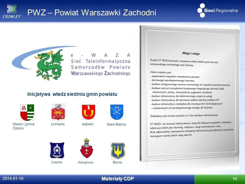 PWZ – Powiat Warszawki Zachodni 2014-01-16 Materiały CDP 16 Inicjatywa władz siedmiu gmin powiatu Łomianki Izabelin Stare Babice Leszno KampinosBłonie