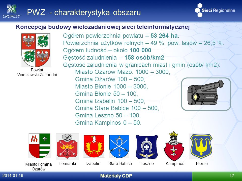 PWZ - charakterystyka obszaru 2014-01-16 Materiały CDP 17 Koncepcja budowy wielozadaniowej sieci teleinformatycznej Łomianki Izabelin Stare Babice Les
