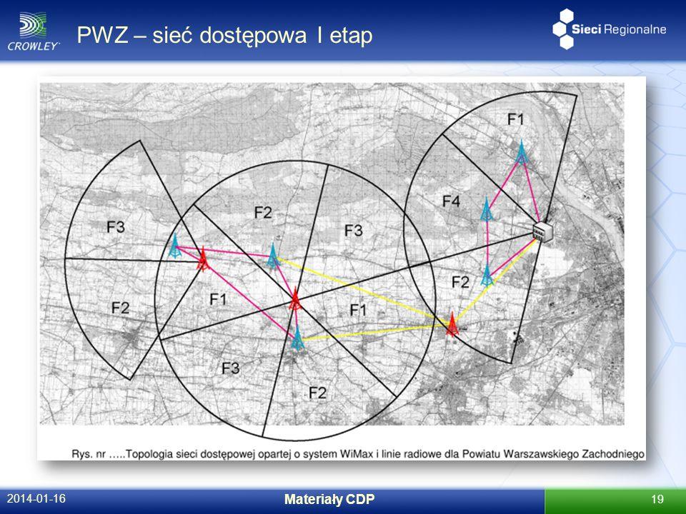 PWZ – sieć dostępowa I etap 2014-01-16 Materiały CDP 19