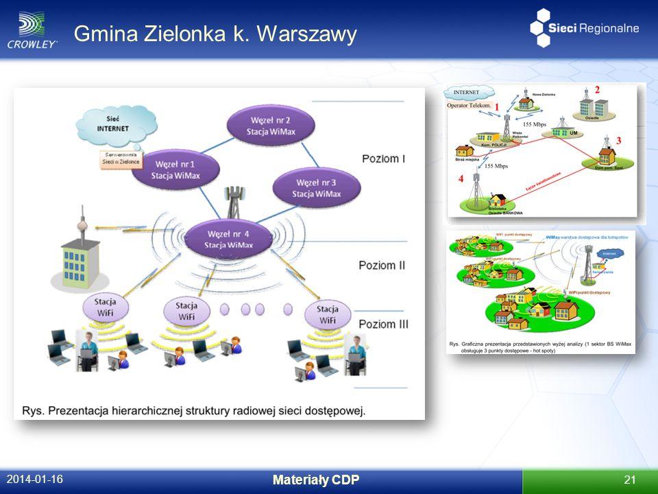Gmina Zielonka k. Warszawy 2014-01-16 Materiały CDP 21