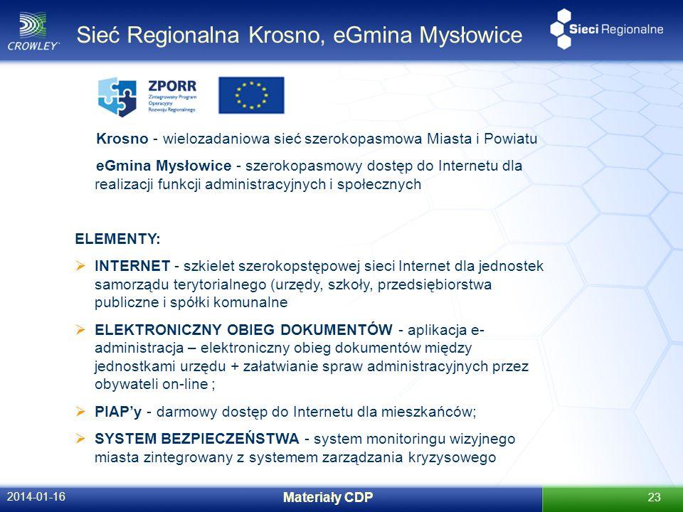 Sieć Regionalna Krosno, eGmina Mysłowice 2014-01-16 Materiały CDP 23 Krosno - wielozadaniowa sieć szerokopasmowa Miasta i Powiatu eGmina Mysłowice - s