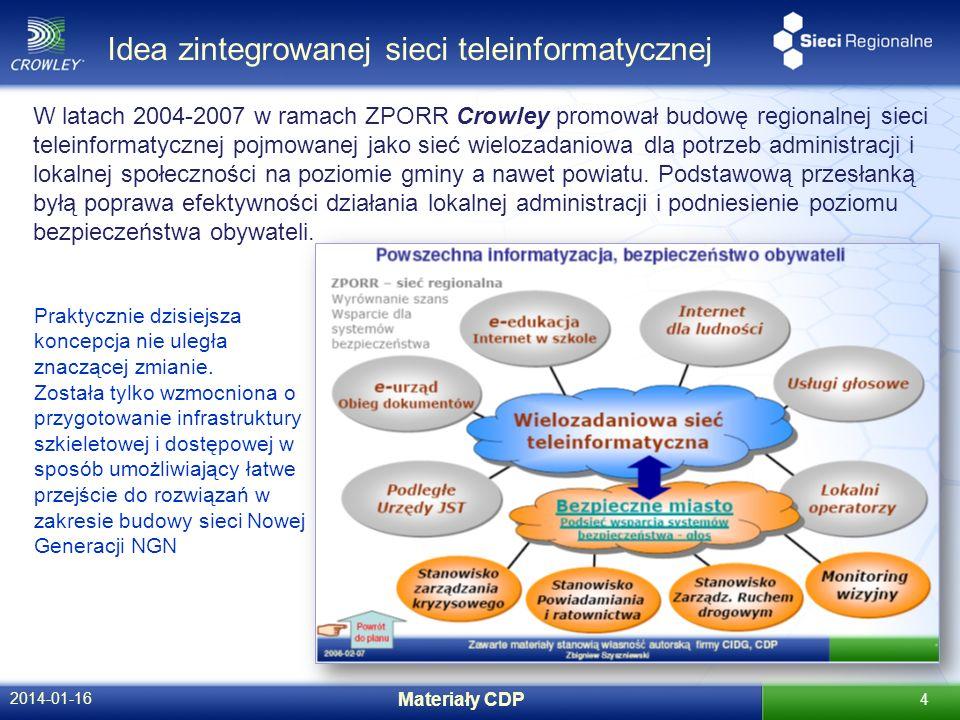 Idea budowy gminnej sieci wielozadaniowej 2014-01-16 Materiały CDP 5 Gminna jest złożonym organizmem wymagającym sprawnego zarządzania - wiele statutowych (zadań) JST - w tym również potrzeby własnej administracji oraz podległych instytucji użyteczności publicznej Integracja teleinformatyczna wszystkich podległych JST struktur organizacyjnych.