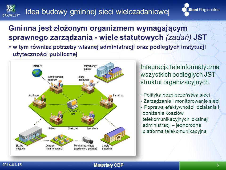 Idea budowy gminnej sieci wielozadaniowej 2014-01-16 Materiały CDP 5 Gminna jest złożonym organizmem wymagającym sprawnego zarządzania - wiele statuto