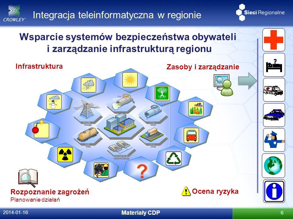 Integracja teleinformatyczna w regionie 2014-01-16 Materiały CDP 6 ? Infrastruktura Rozpoznanie zagrożeń Planowanie działań Ocena ryzyka Zasoby i zarz