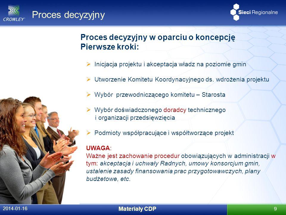 Proces decyzyjny 2014-01-16 Materiały CDP 9 Proces decyzyjny w oparciu o koncepcję Pierwsze kroki: Inicjacja projektu i akceptacja władz na poziomie gmin Utworzenie Komitetu Koordynacyjnego ds.