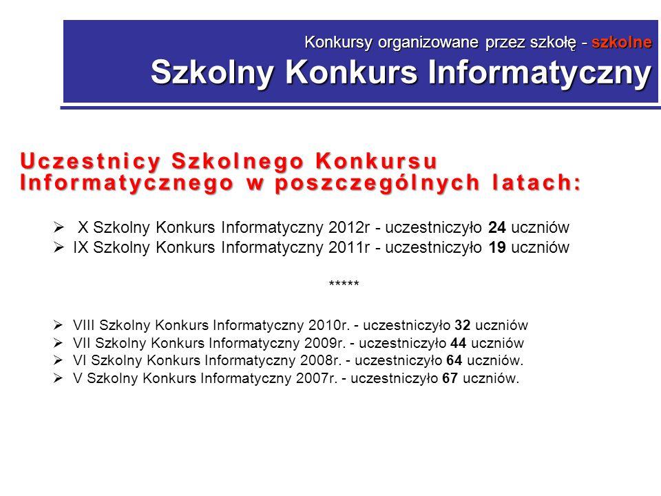 Konkursy organizowane przez szkołę - szkolne: Eliminacje szkolne do Ogólnopolskiej Olimpiady Wiedzy o Internecie DialNet Masters.