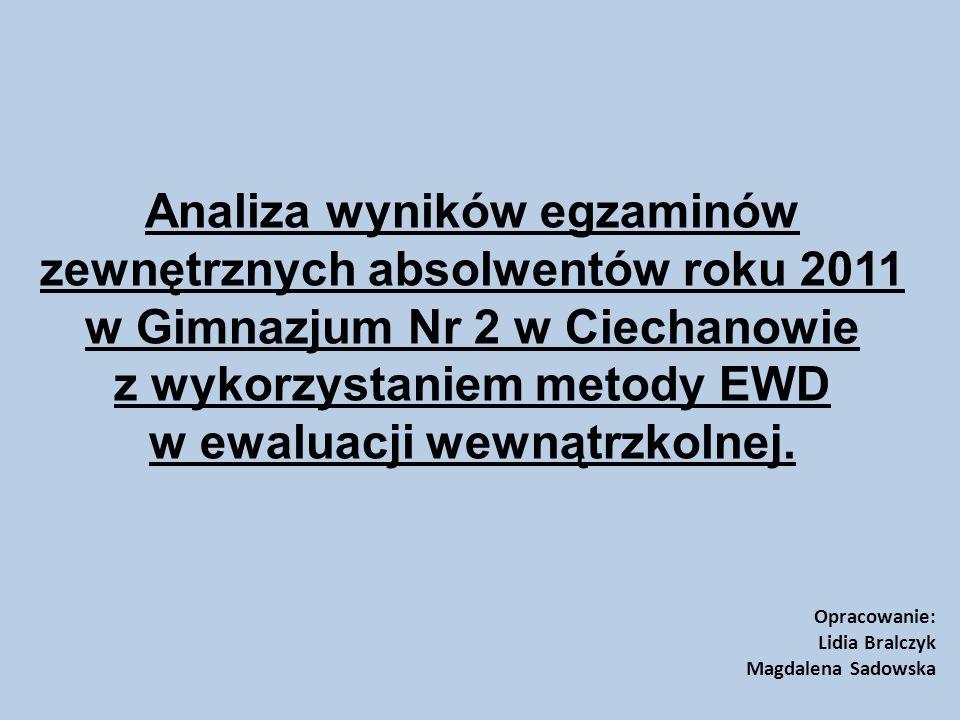 Analiza wyników egzaminów zewnętrznych absolwentów roku 2011 w Gimnazjum Nr 2 w Ciechanowie z wykorzystaniem metody EWD w ewaluacji wewnątrzkolnej. Op