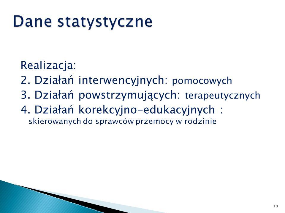 Realizacja: 2. Działań interwencyjnych: pomocowych 3.