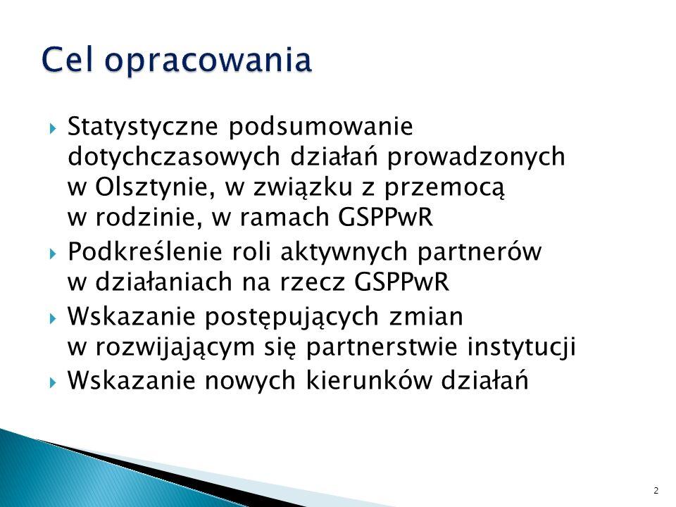 Statystyczne podsumowanie dotychczasowych działań prowadzonych w Olsztynie, w związku z przemocą w rodzinie, w ramach GSPPwR Podkreślenie roli aktywnych partnerów w działaniach na rzecz GSPPwR Wskazanie postępujących zmian w rozwijającym się partnerstwie instytucji Wskazanie nowych kierunków działań 2