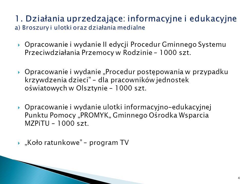 Opracowanie i wydanie II edycji Procedur Gminnego Systemu Przeciwdziałania Przemocy w Rodzinie – 1000 szt.