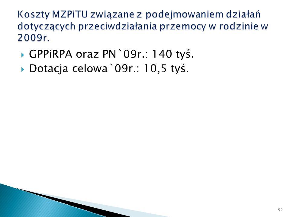 GPPiRPA oraz PN`09r.: 140 tyś. Dotacja celowa`09r.: 10,5 tyś. 52