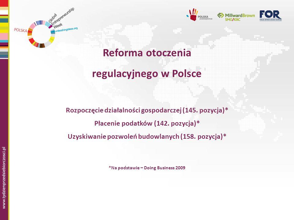 Reforma otoczenia regulacyjnego w Polsce Rozpoczęcie działalności gospodarczej (145. pozycja)* Płacenie podatków (142. pozycja)* Uzyskiwanie pozwoleń